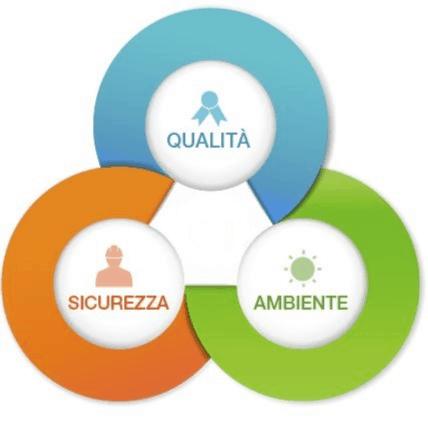 Sistemi gestione